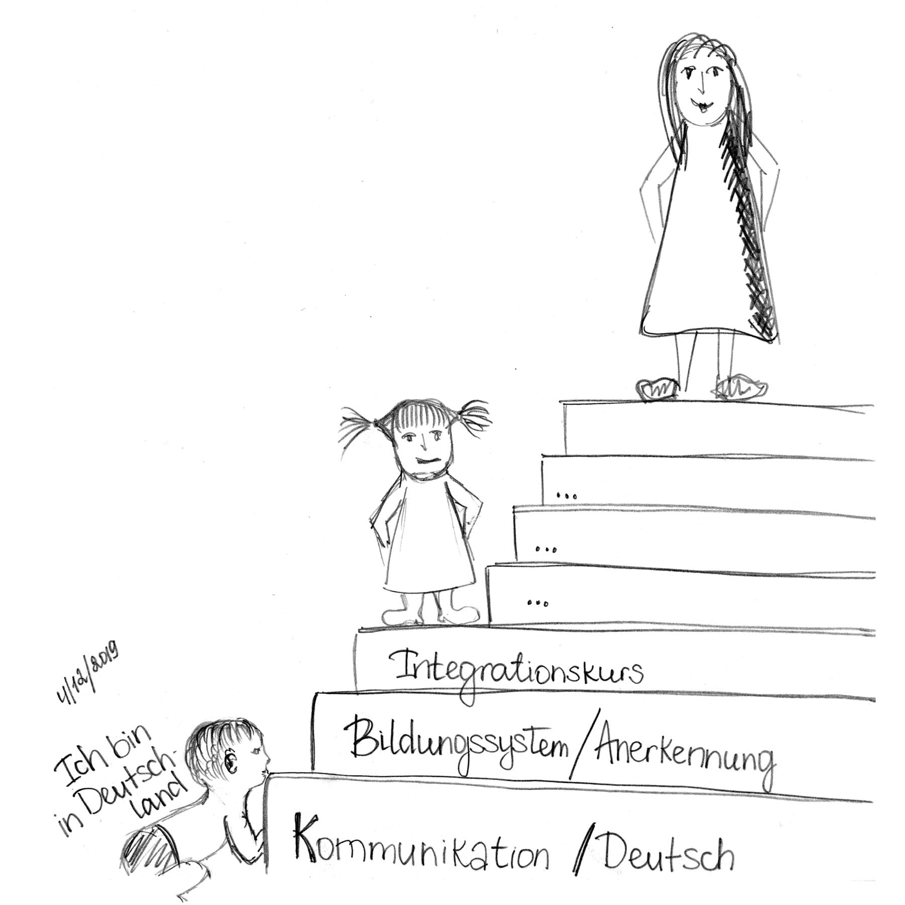 Schaffen_Dezim_19_03_q